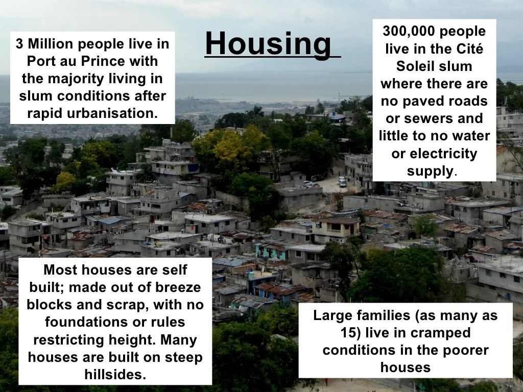 Housing 3 Million People Live