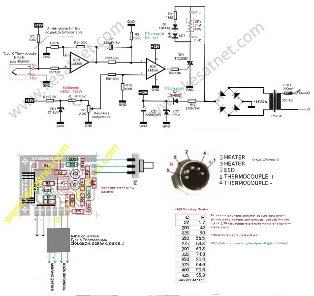 Hakko 936 Gordak 952 diy analog soldering station