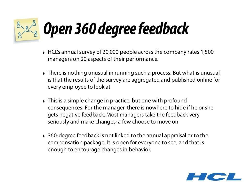 Open 360 Degree Feedback