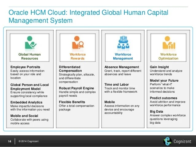 Transforming HR into a Strategic Asset enabled by Oracle ...