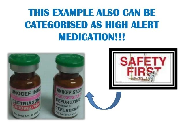 Medication Labels Examples