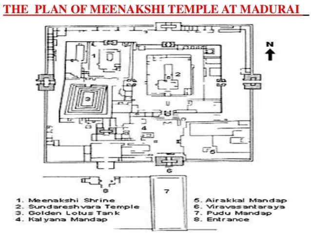 Plan of Madurai Meenakshi Amman Temple.jpg
