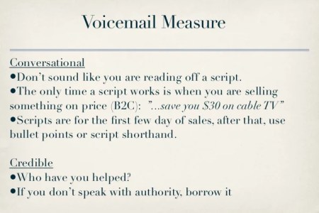 Interior script for voicemail greeting electronic wallpaper design business answering machine greetings gallery greetings card design humorous voicemail greetings image collections greetings card cute voicemail m4hsunfo