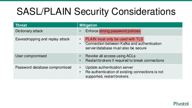 Database Security Considerations