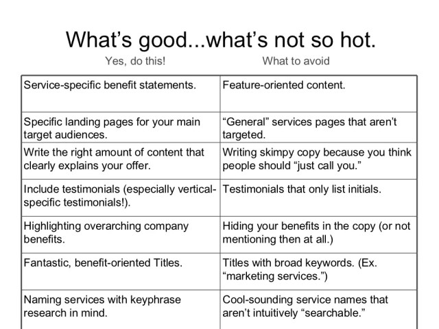 How to write a killer services page