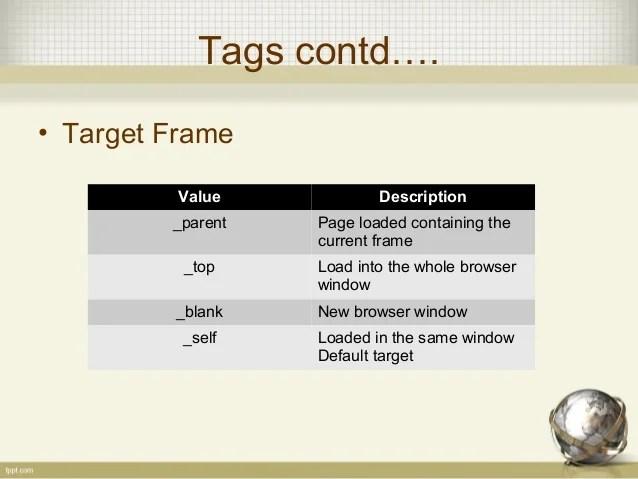 html target frames | Frameswalls.org