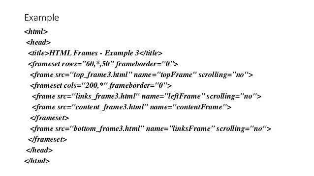 Image Frame Html Code | secondtofirst.com