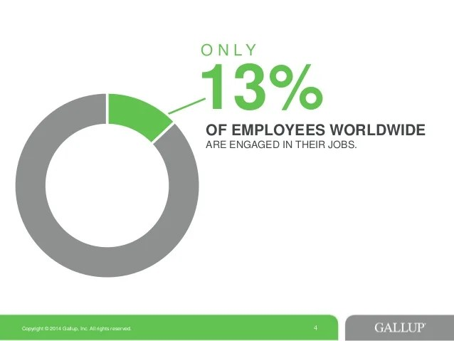 https://i1.wp.com/image.slidesharecdn.com/humancapitalclub11feb2015-150212025451-conversion-gate01/95/employee-engagement-research-by-gallup-4-638.jpg?w=656