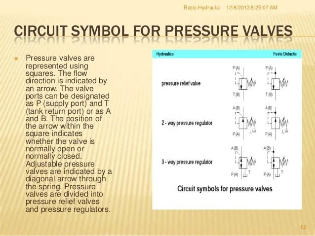 Schematic Symbol Pressure Regulator Gauge Smart Wiring Diagrams