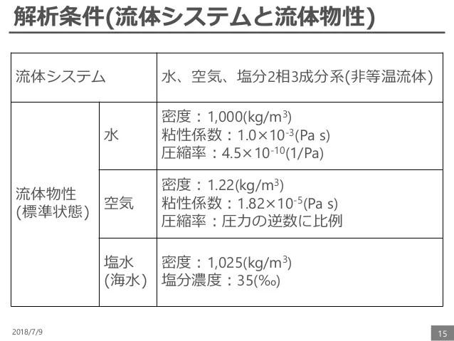 Hydro japan v2