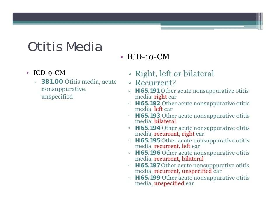 ICD-10, Brenda Edwards 07.14.2010