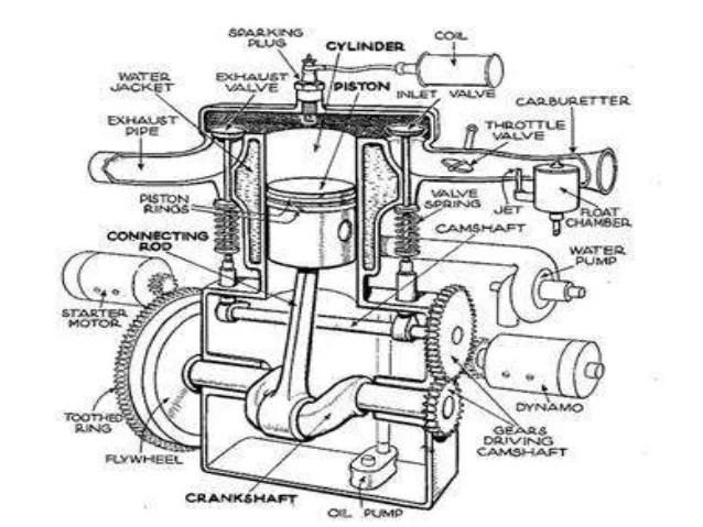 2000 Honda 400ex Carburetor Diagram. Honda. Auto Wiring