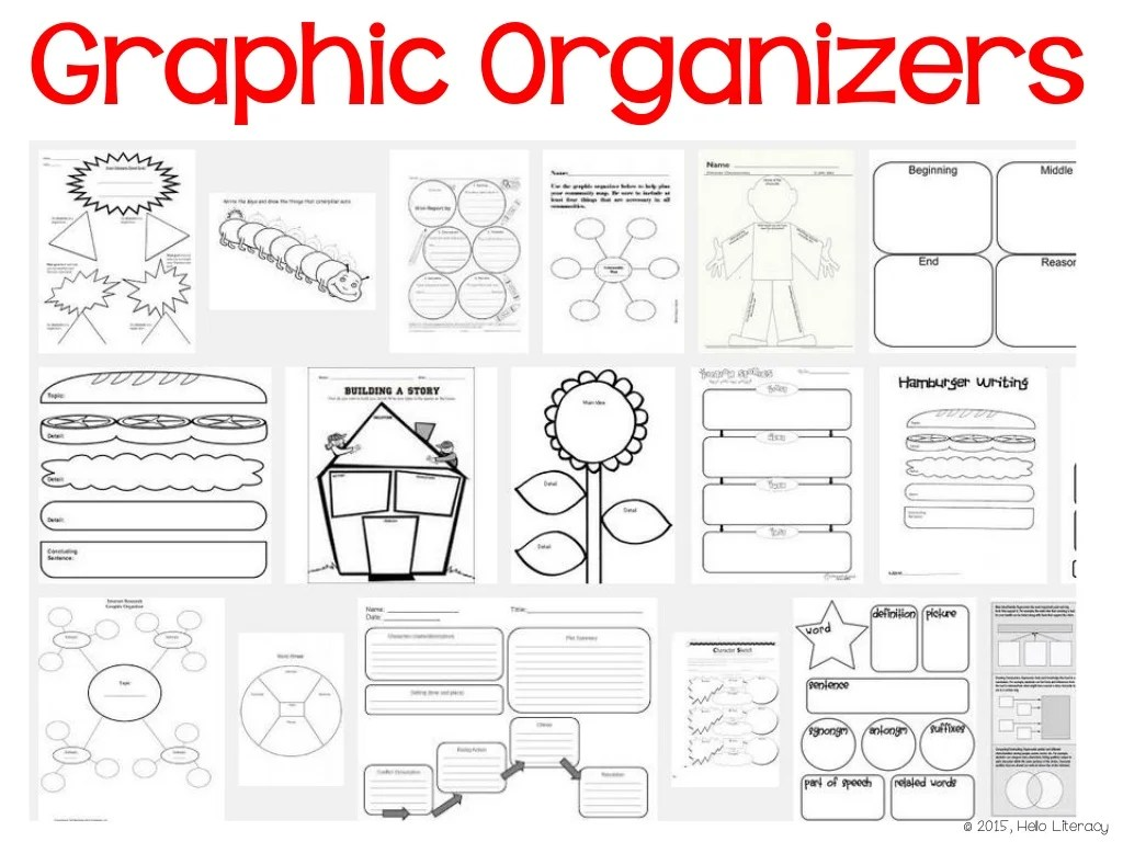 Graphic Organizers As Pre Writing Planners
