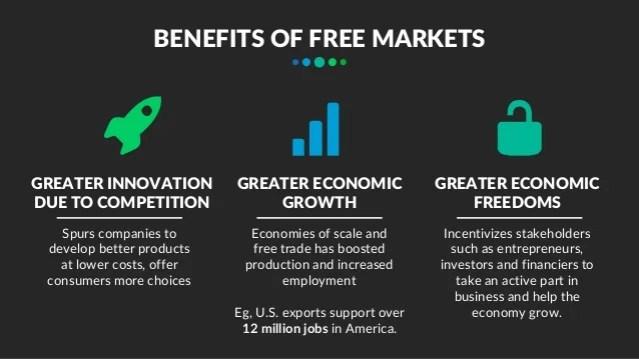 Image result for free market economy