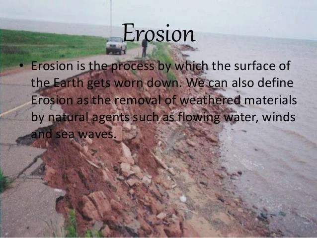 Image result for Erosion-meaning
