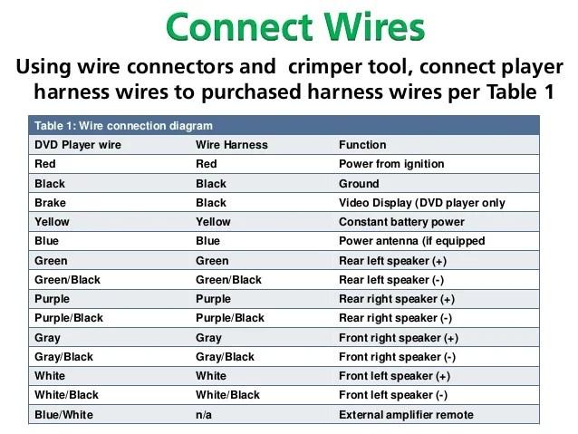 jensen uv10 wire harness  ac wiring diagrams comfortmaker