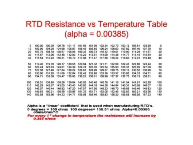 temperature measurement using rtd pdf