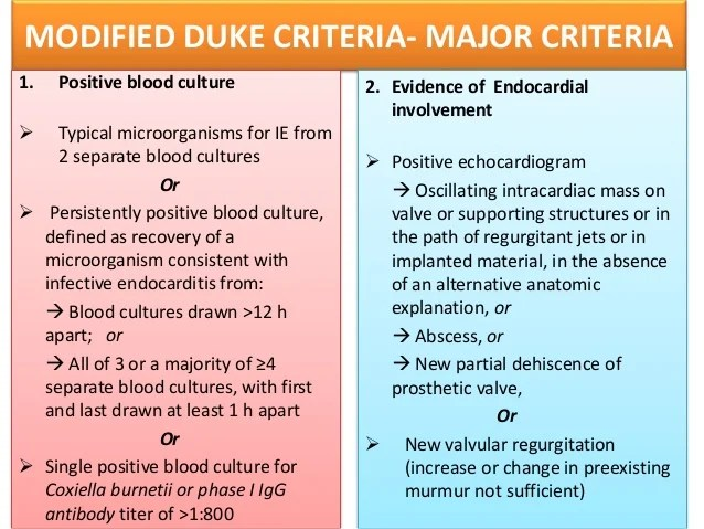 Image result for Modified Duke Criteria for the diagnosis of infective endocarditis