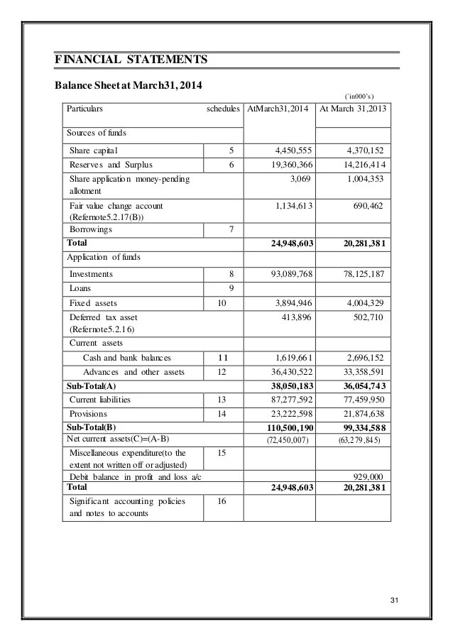 Gaap income statement format example for Us gaap financial statements template