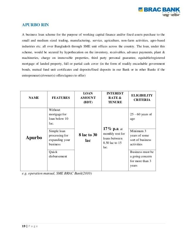 Bank Agro Personal Loan