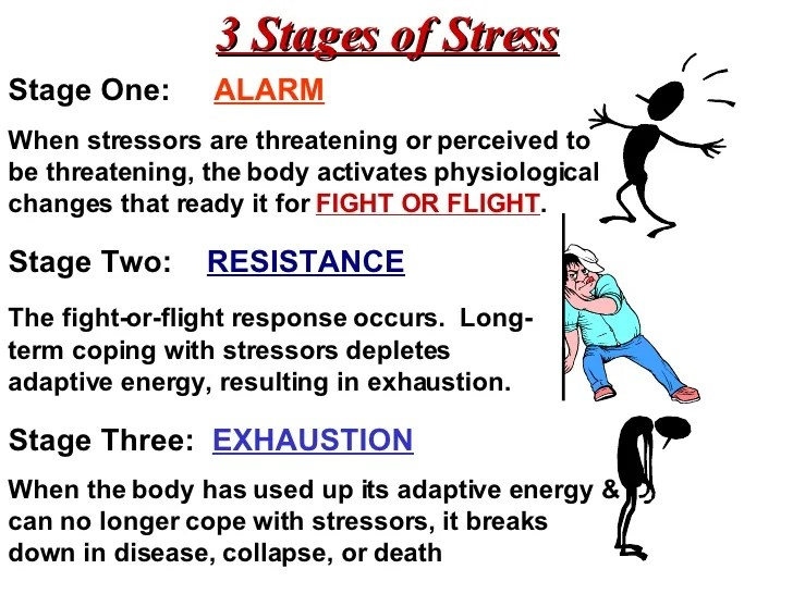 Alarm Resistance And Exhaustion