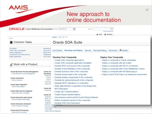 Oracle Soa Suite 1213