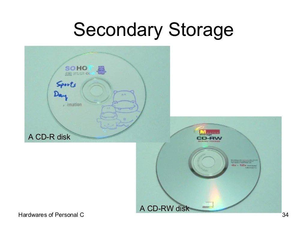 Contoh Hardware Secondary Memory