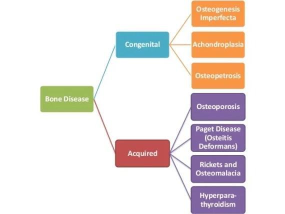 osteogenesis imperfecta pictures