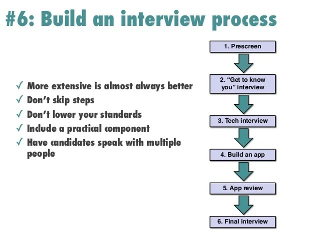 7 Steps to Building a Recruiting Engine that Works
