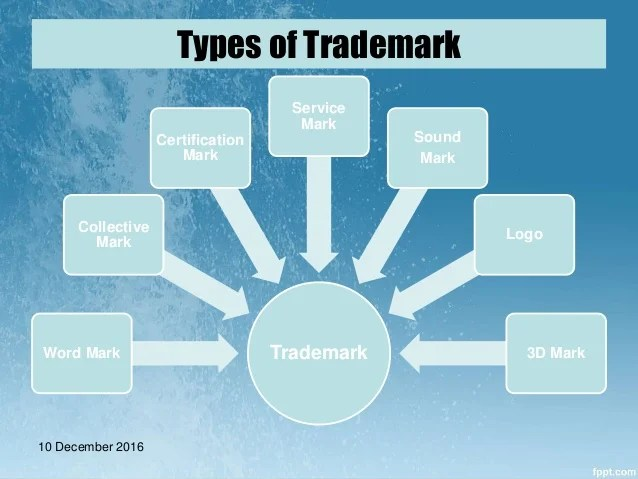 Trademark protection 9971504105