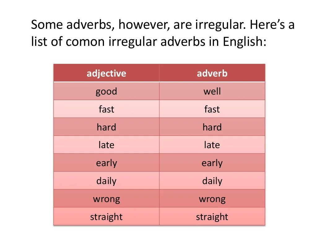 Irregular Adverbs