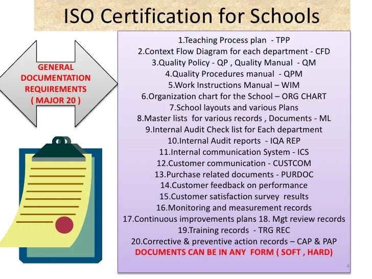 School Security Certification