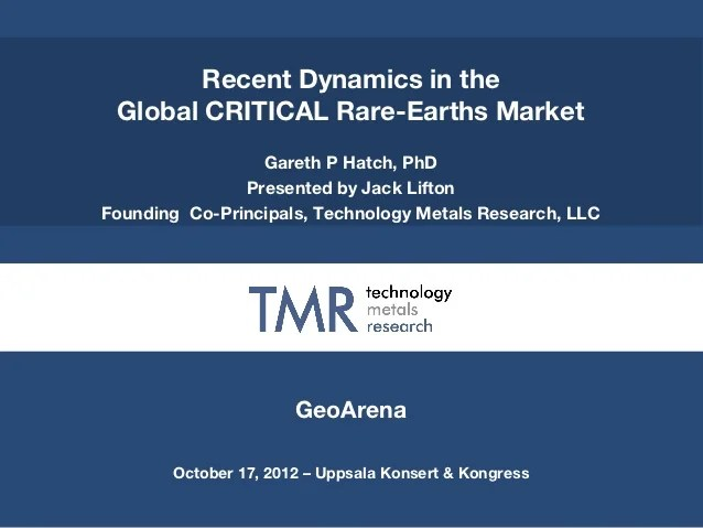 Recent Dynamics in the Global CRITICAL Rare-Earth Market ...