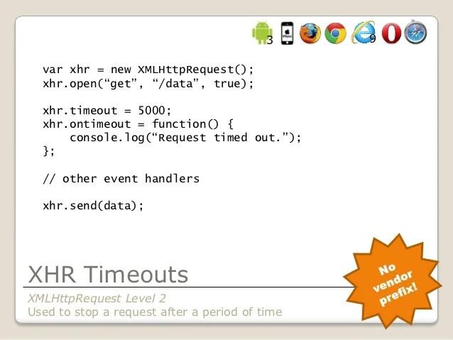var xhr = new XMLHttpRequest();