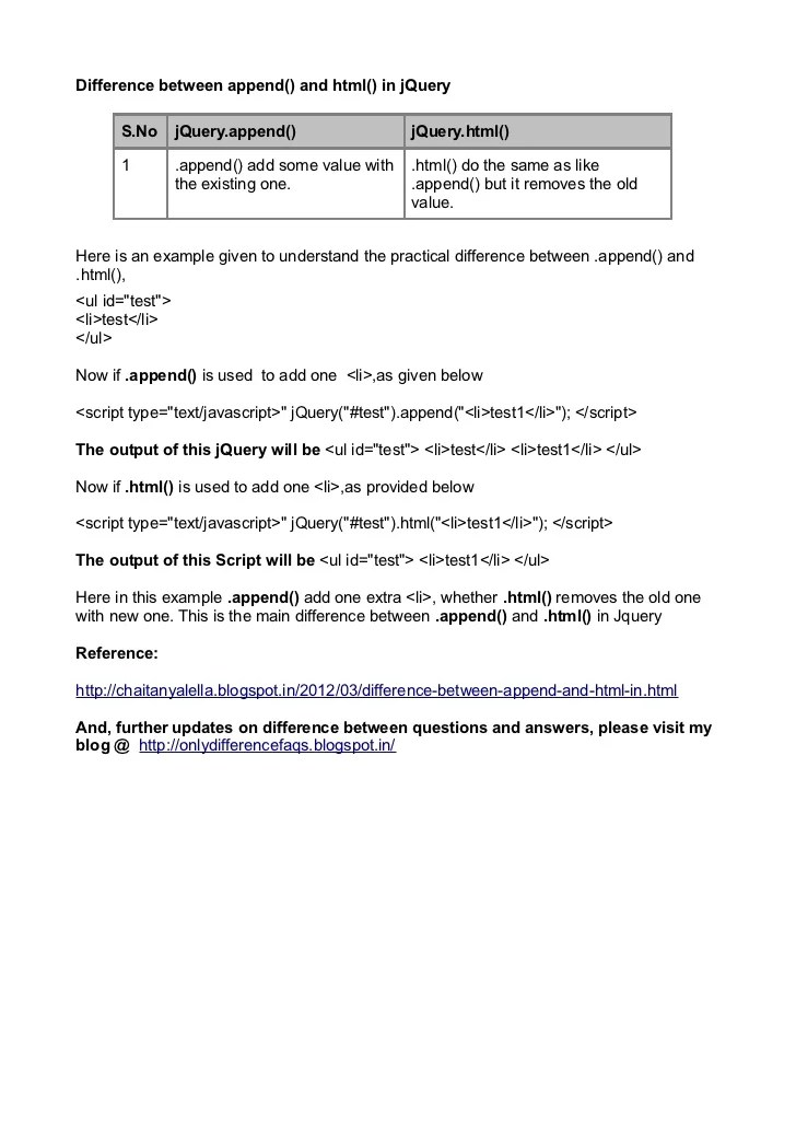 Jquery.append() vs jquery.html()