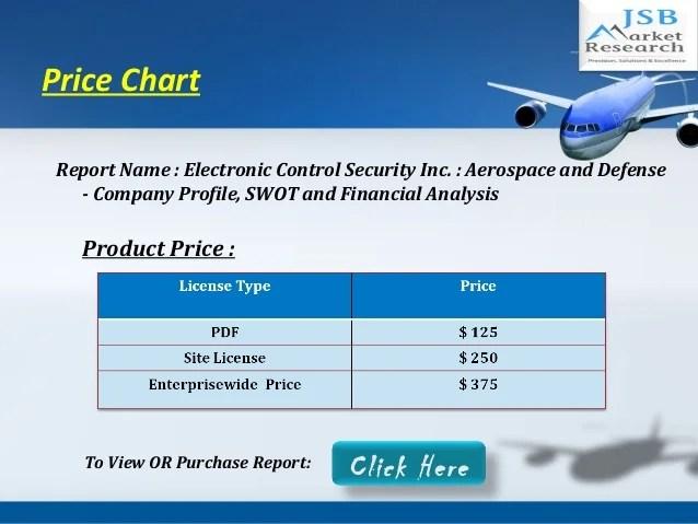 Security Financial Inc