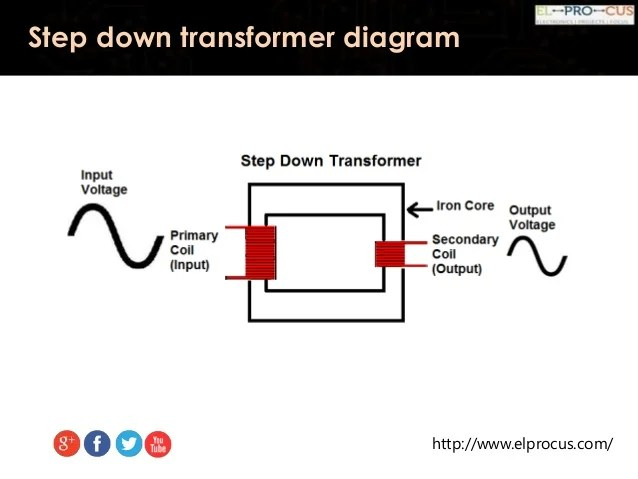 June 25th 2015 steps to convert the 230 v ac to 5v dc using step down…
