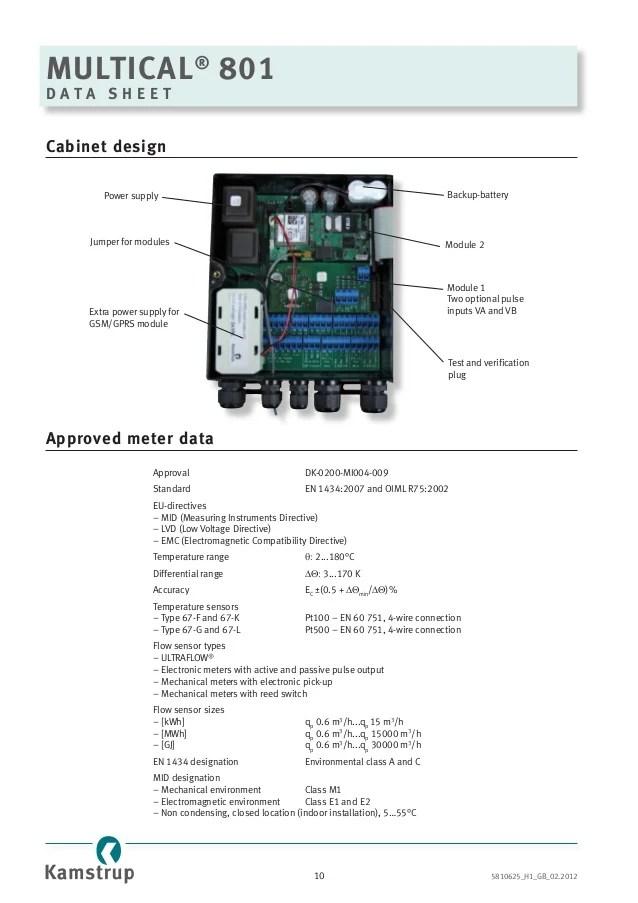 Kamstrup multical 801 heat meter, ultrasonic energy meter, heating