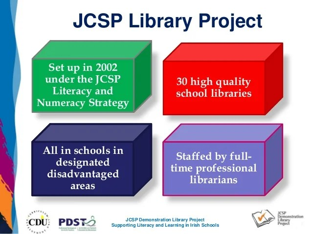 JCSP Demonstration Library Project