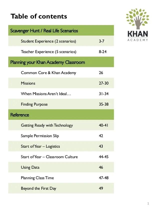 Khan Academy Scavenger Hunt for Teachers
