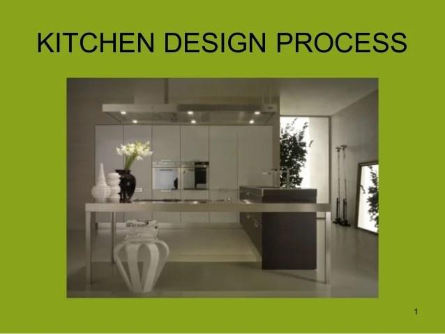Types Interior Design Courses