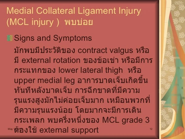 Lateral Collateral Ligament Repair