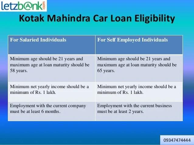 Kotak Mahindra Bank Personal Loan Apply