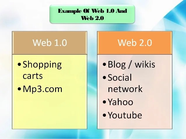 Web 1.0, Web 2.0 & Web 3.0