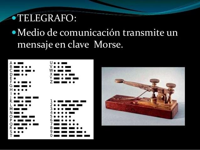 Resultado de imagen para Del Telegrafo al Telefono
