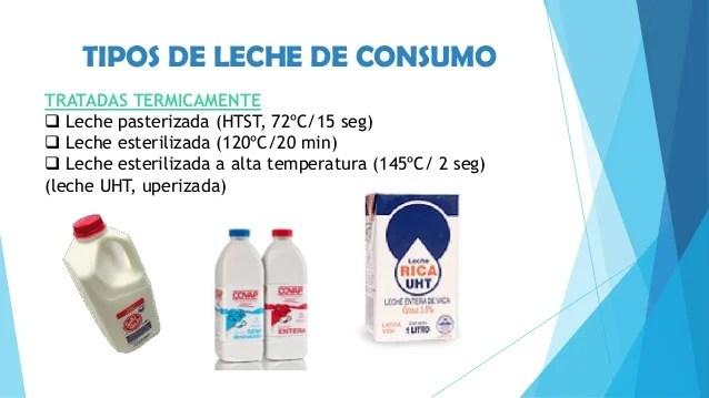 Resultado de imagen de leche esterilizada