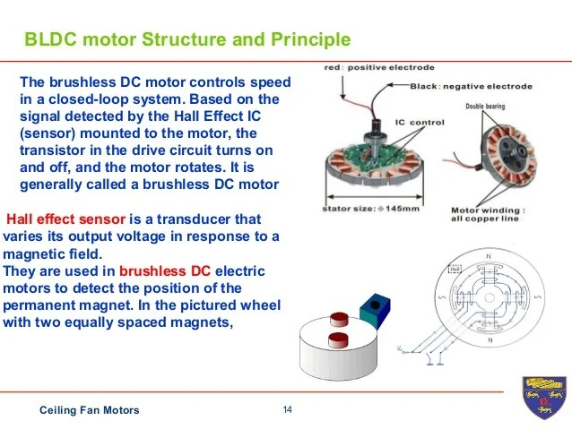 Brushless Dc Motor Winding Diagram  impremedia
