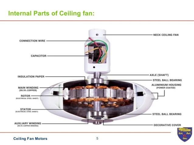 ceiling fan winding calculation