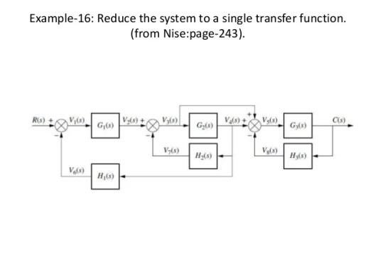 block diagram reduction in control system solved examples pdf – periodic & diagrams science ppt of block diagram reduction