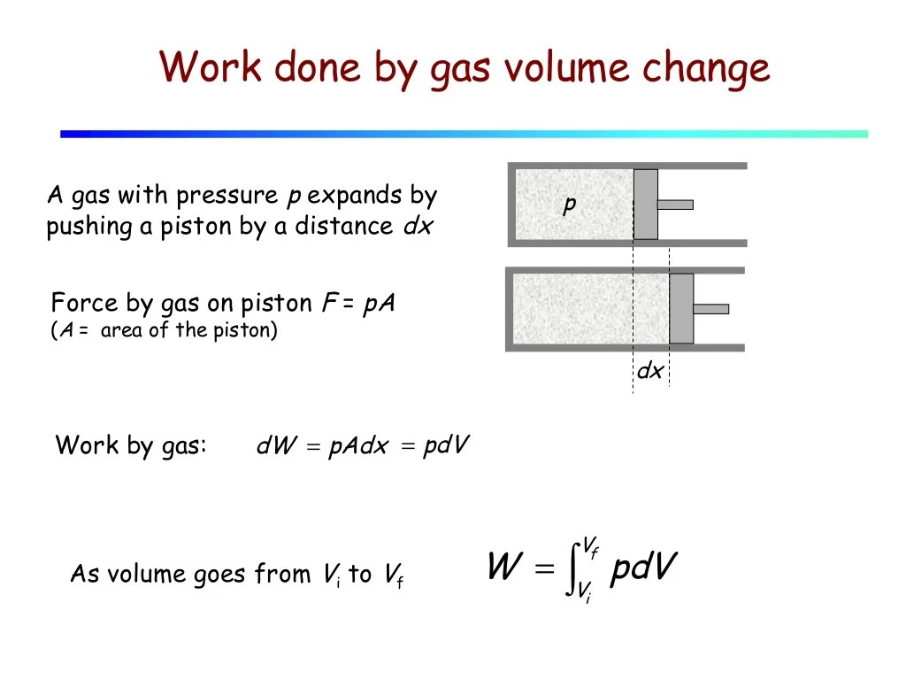 Lecture 15 First Law Of Thermodynamics